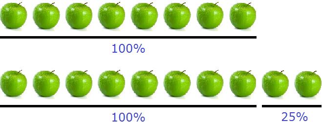 восемь и десять яблок