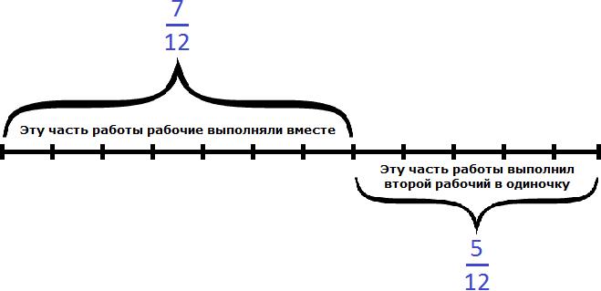 схема к рисунку двое рабочих задача 3