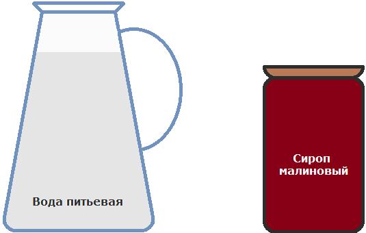 вода питьевая и сироп малиновый