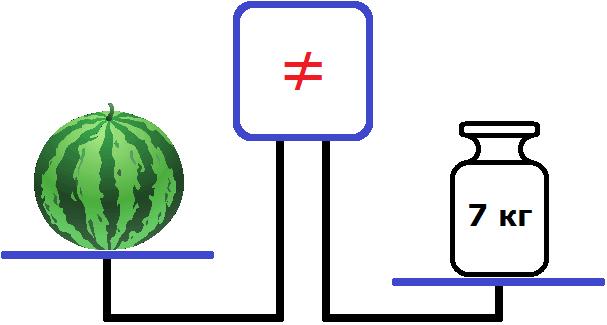 весы арбуз на левой чаше а на правой чаше гиря 7 кг