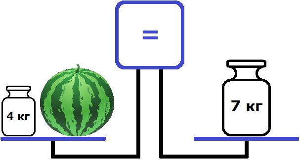 весы арбуз на левой чаше и гиря 4 кг а на правой чаше гиря 7 кг