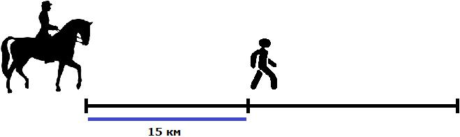всадник догоняет пешехода рисунок 2
