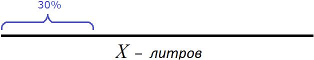 x литров в бидоне рисунок 2
