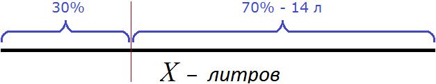x литров в бидоне рисунок 3