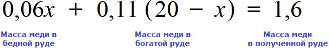006x plus 011 na 20 minus x ravno 16 рисунок