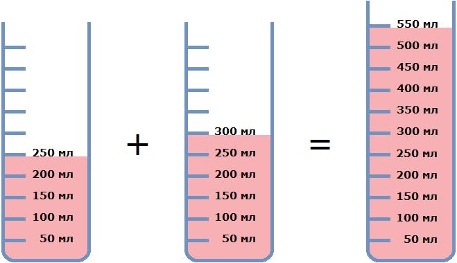 3 сока 250 300 и 550 мл