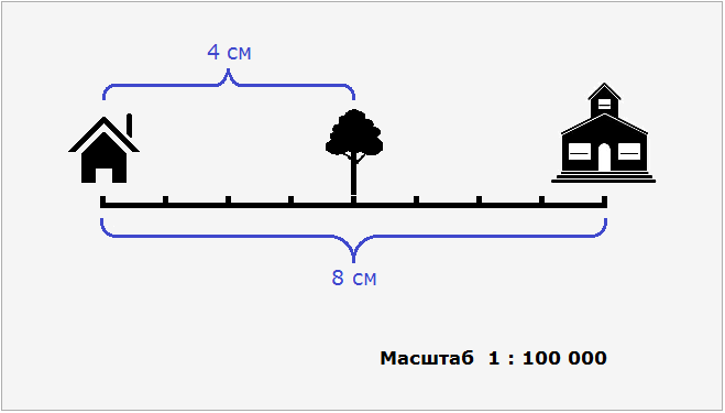 дом и дерево 4 км