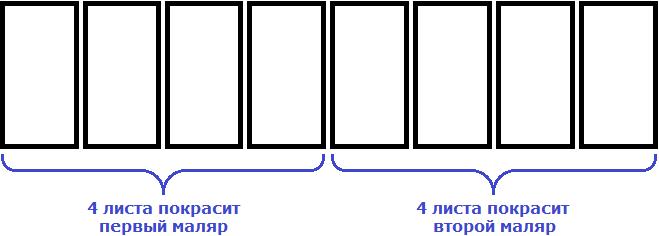 забор из восьми листов рисунок 3