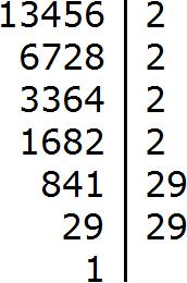 13456 разложение на простые множители