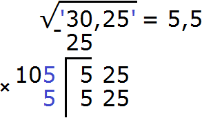 square 3025 рис 7