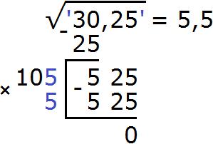 square 3025 рис 8