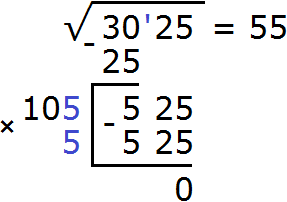 square 3025 целое число рис 9