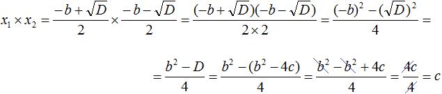 Теорема Виета рисунок 21