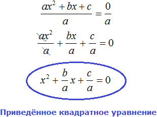 квадратное уравнение рисунок 122